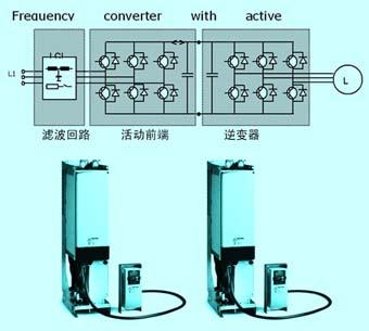 上悬式离心机变频控制系统